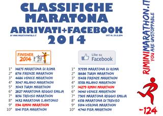 classifiche-maratona-2014