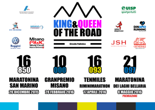 king&queenoftheroad-circuitopodistico